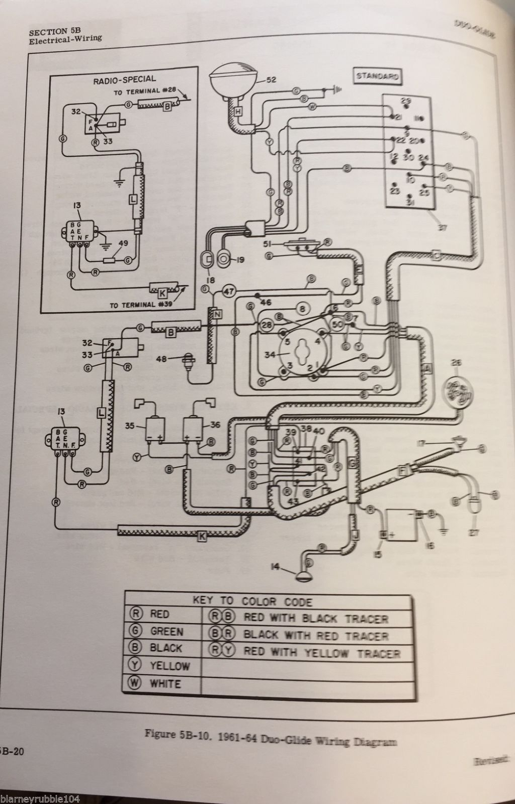 1999 Heritage Softail Wiring Diagram Wiring Library