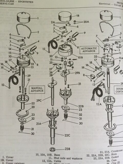 harley fl flh service manual 58 to 65 panhead electra duo-glide wiring diagrams 36v club car v glide wiring diagram